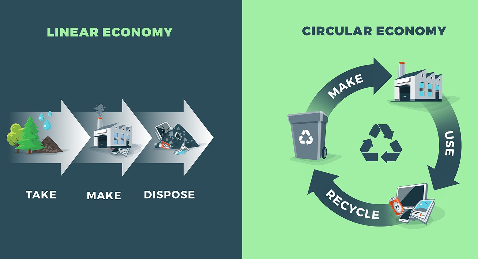 Linear-vs-Circular-Economy