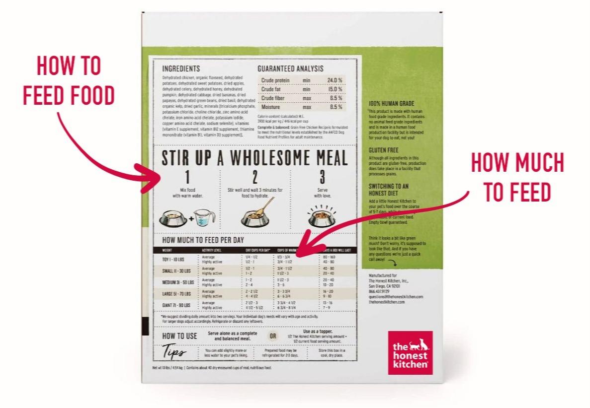 feeding-guidelines